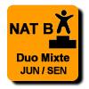 Résultats : AEROBIC NATIONAL B DUO MIXTE JUN/SEN