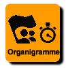 TEAMGYM : ORGANIGRAMME