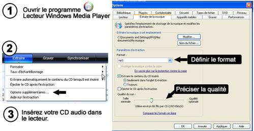 Comment extraire votre musique d'un CD pour l'envoyer en format numérique ?