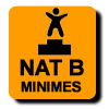Résultats : NATIONALE B MINIME GR