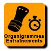 Infos Techniques : Coupes Nationales GA-GR Espoirs et Juniors (Mise ordre de passage 24 Novembre)